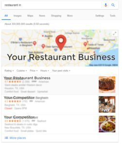 local-seo-for-restaurants- courtesy-zvono