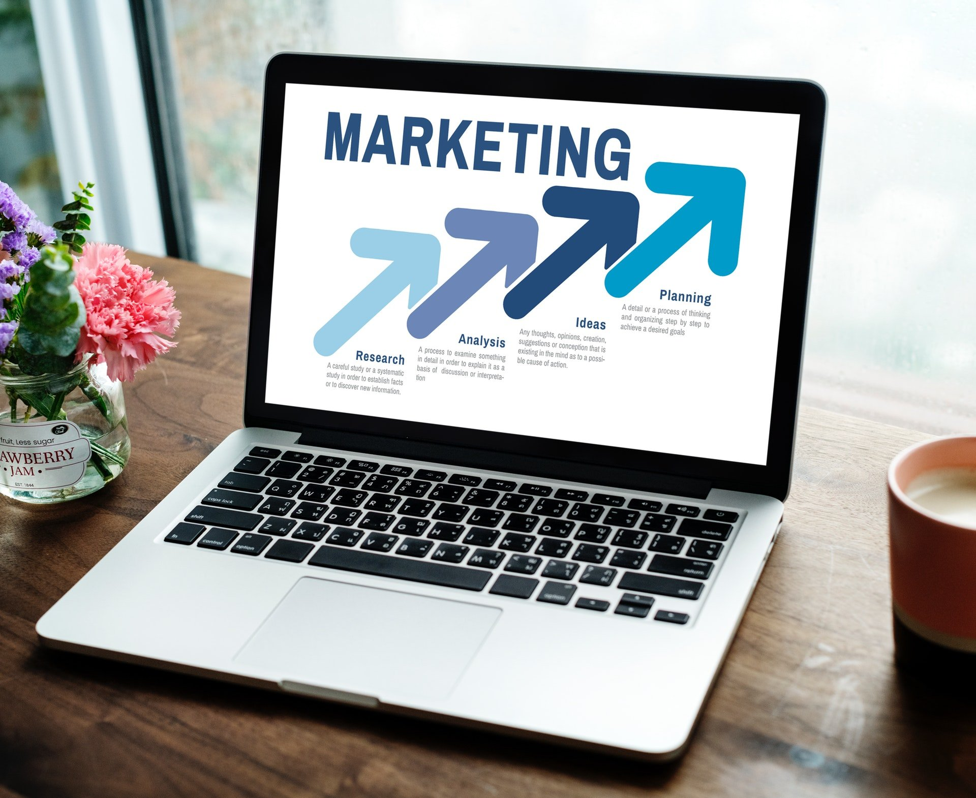 Inbound Marketing packages